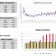 Outer Banks Real Estate MLS Report November 2020