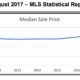 Outer Banks Real Estate MLS Report August 2017