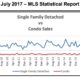 Outer Banks Real Estate MLS Report July 2017