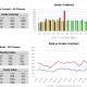 Outer Banks Real Estate MLS Report June 2020