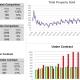 Outer Banks Real Estate MLS Report September 2020